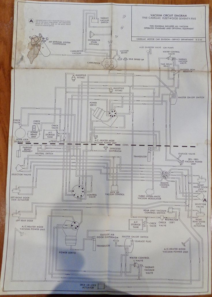 Electric Folding Top Circuit Of 1966 Corvaircar Wiring Diagram