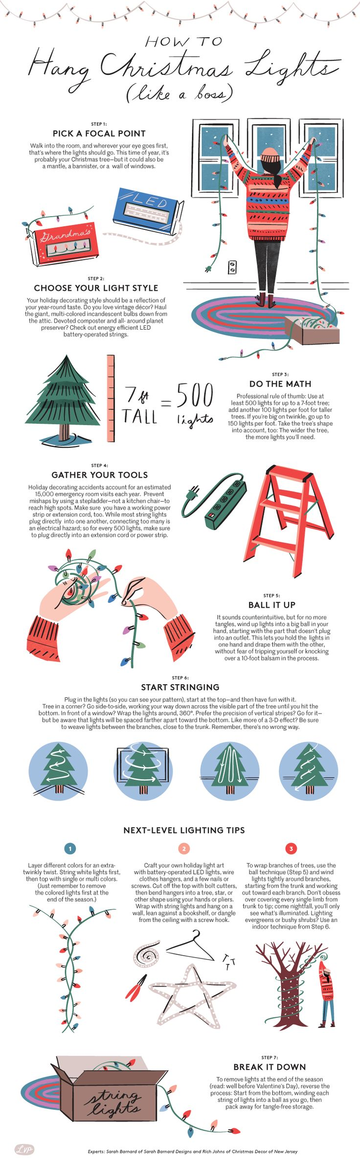 In the impact:effort ratio, sparkling holiday lights are as festive and magical as they are impossible to hang without hitting your head against the wall—or hitting the merlot. Put the odds in your favor with these hanging hacks and design strategies, straight from the pros who hang lights for a living.