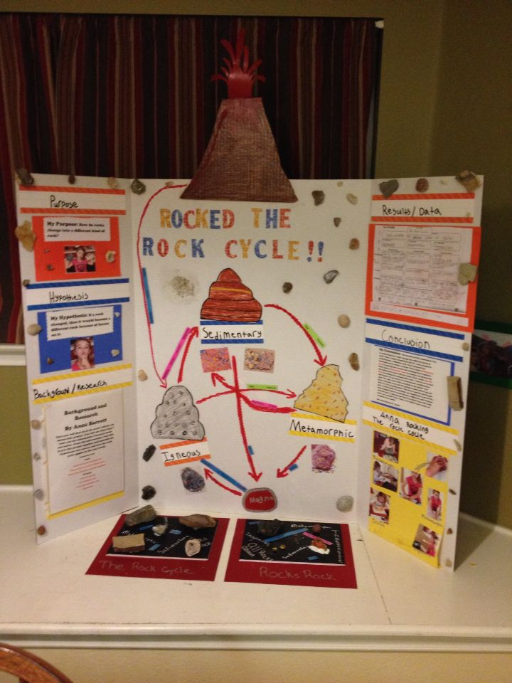 Science fair project of the Rock Cycle
