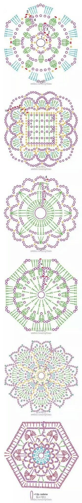 diagramas motivos ganchillo