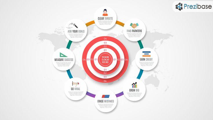 Clear targets bullseye infographic prezi template prezi for Bullseye chart template
