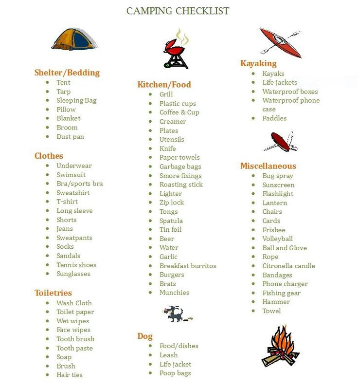 31 Best Camping Checklist Images On Pinterest