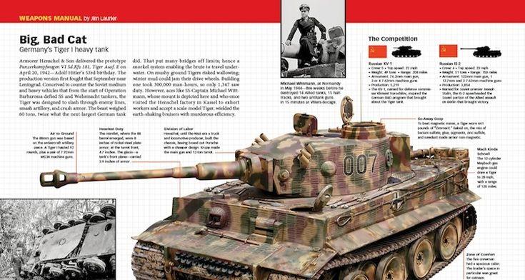 Tiger+I+Heavy+Tank