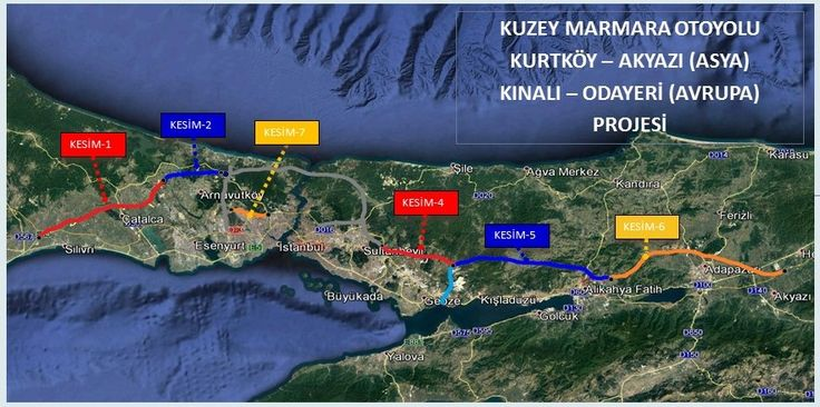 Proje ile Beklenen Gelişmeler   Kuzey Marmara Otoyolu (KMO)