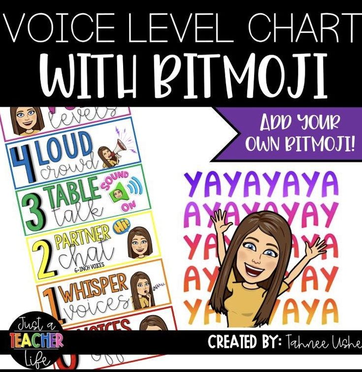 Voice Level Chart | Bitmoji in 2020 | Voice level charts ...
