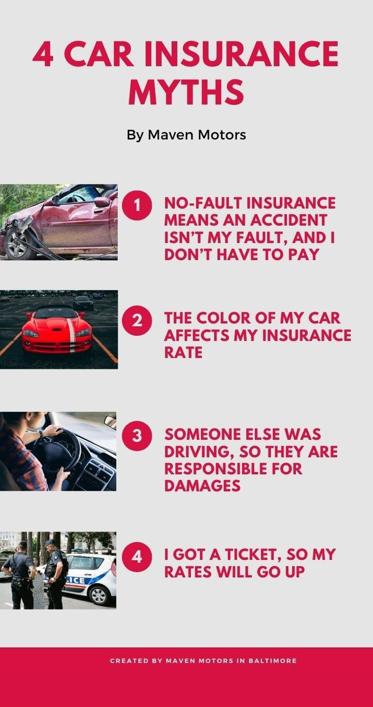 4 Common Car Insurance Myths Infographic By Maven Motors In 2020