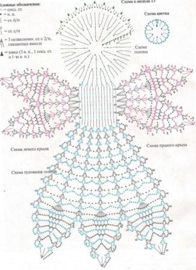 Elochnoe-ykrashenie-angel-2-svyzazannoe-kruychkom.Sxema_..jpg (Изображение JPEG, 653×900 пикселов) - Масштабированное (95%)