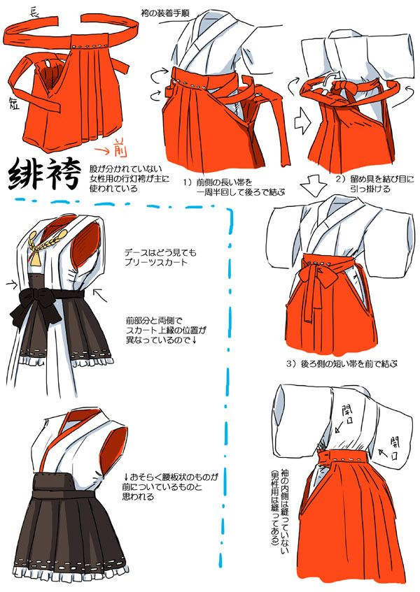 I need to find a tutorial for this style Hakama....this isnt it. - Crafting Practice