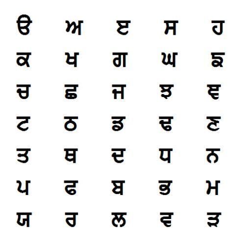 10 best Word images on Pinterest Languages, Sanskrit and Geography - sanskrit alphabet chart