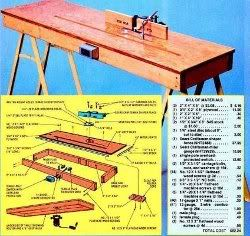 12 best homemade router table plans images on pinterest toolcribs ultimate guide 28 free router table plans keyboard keysfo Choice Image