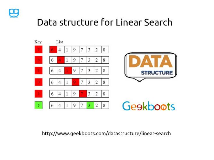 Linear search is a simple method for finding a particular value in a list #searchalgorithm #datastructure