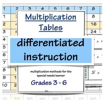 Multiplication - Time Tables - Differentiated Instruction Dyslexic, Special Needs