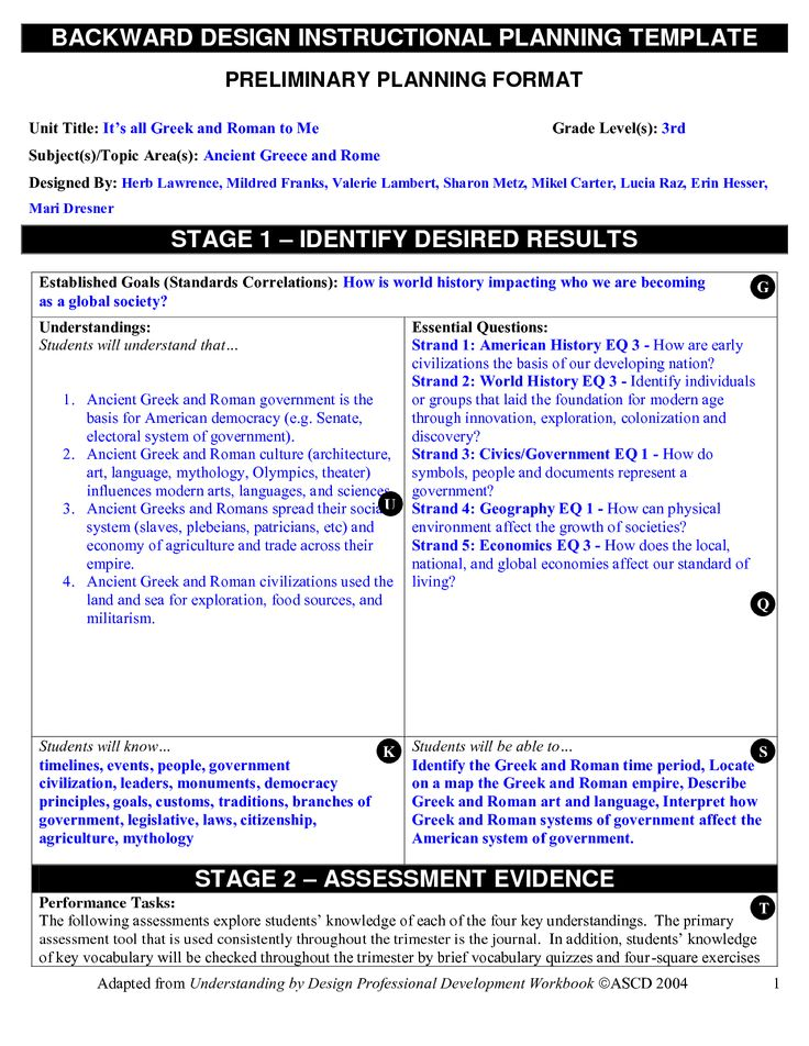 Backward Planning Template Backward Design Instructional Planning Template Download As Doc