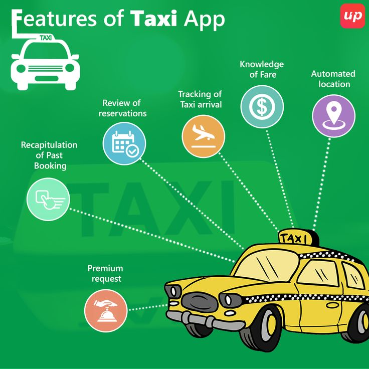 Marvelous As far as mobile apps are concerned then taxiapps have manifestly taken the