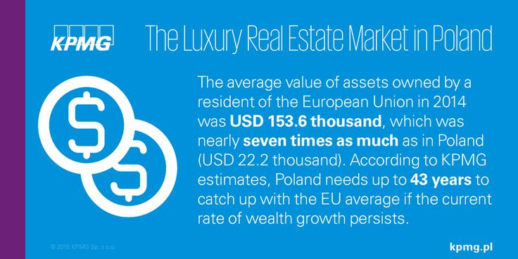 The average value of assets held by EU residents is nearly seven times higher than in Poland  #realestate #KPMG #Property #KPMGPoland #Poland