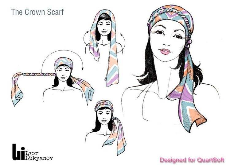 dessin illustration de mode (comment mettre foulard)
