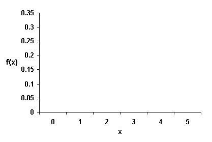 best 25 binomial distribution ideas on pinterest statistics statistics help and normal. Black Bedroom Furniture Sets. Home Design Ideas