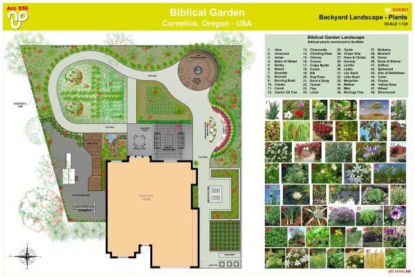 82 best our dream garden images on pinterest decks for Garden design bible