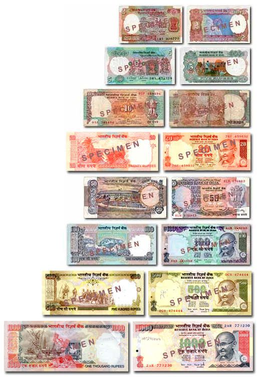 Indian Currency | The Indian Rupee is the original official currency of India.