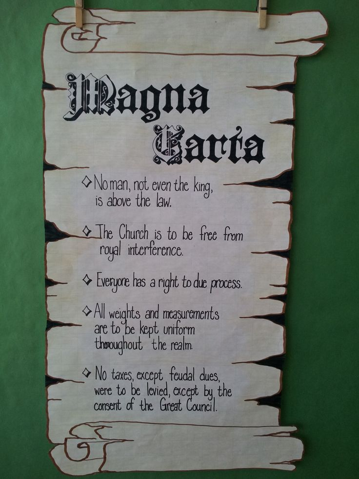 Anchor Chart - Magna Carta. Mystery of History Volume 2, Lesson 66 #MOHII66