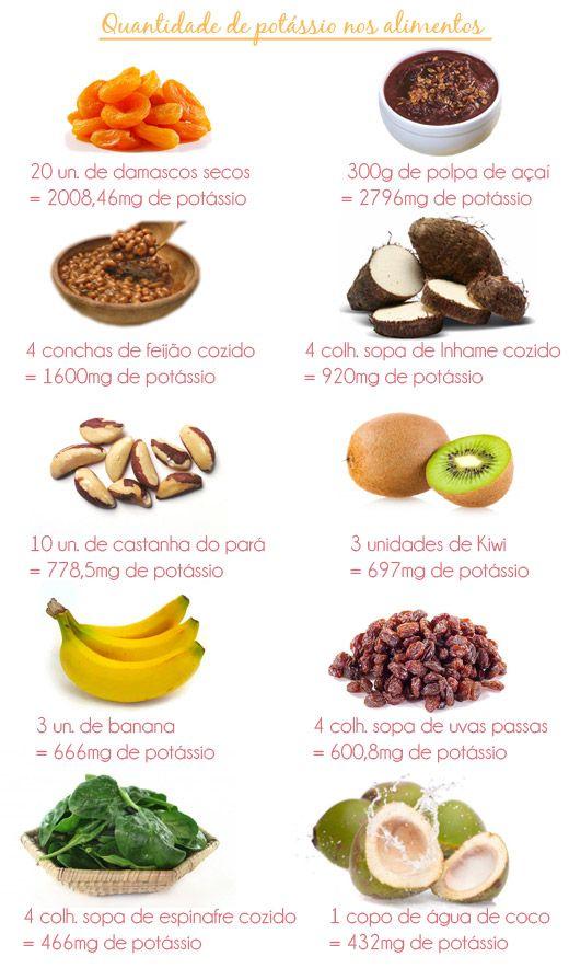 alimentos fontes de potássio - Pesquisa Google