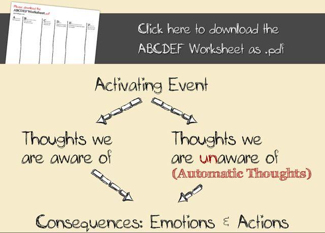 ABCDEF Worksheet
