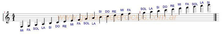 notas musicales en la partitura pentagrama