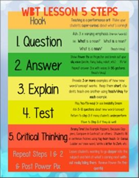 Whole Brain Teaching 5 Step Lesson Plan Template - New and Improved with Better Instructions!