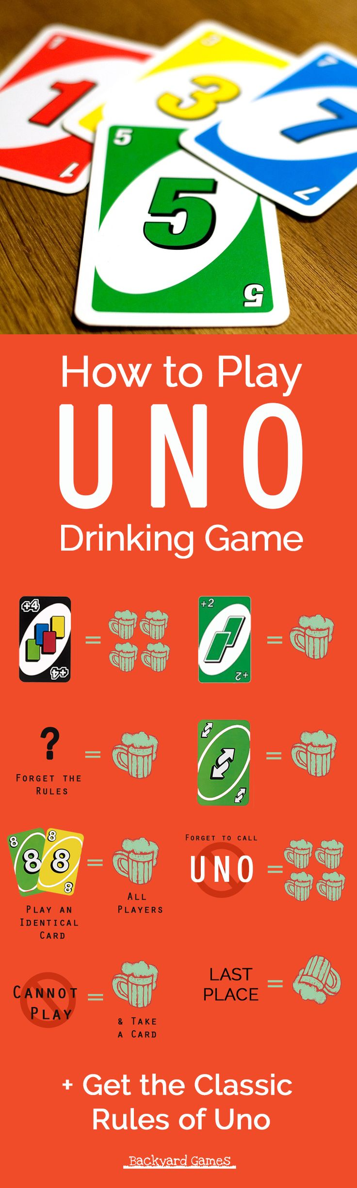 Uno Drinking Game Rules!  Not just a childhood classic game, all you need is a deck of Uno, some beverages and friends.  You would be surprised how many times people forget these simple rules in this game, that equals a drink.