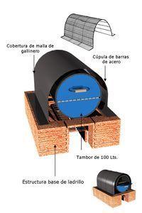 El horno mixto fue desarrollado simultáneamente en dos continentes, según publicaciones disponibles: un modelo aparece en África y otro en América Latina hace un par de décadas.