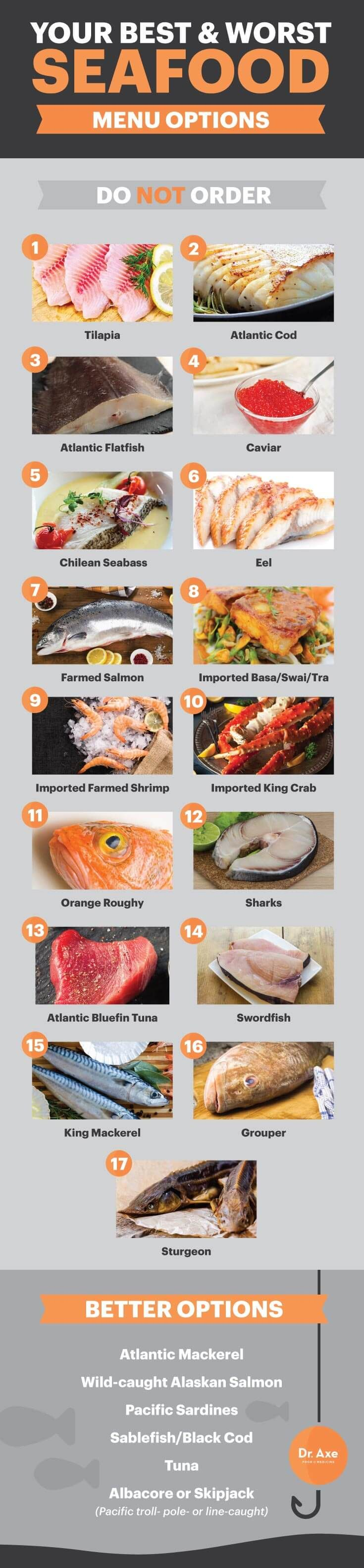 Fish you should never eat - Dr. Axe http://www.draxe.com #health #holistic #natural