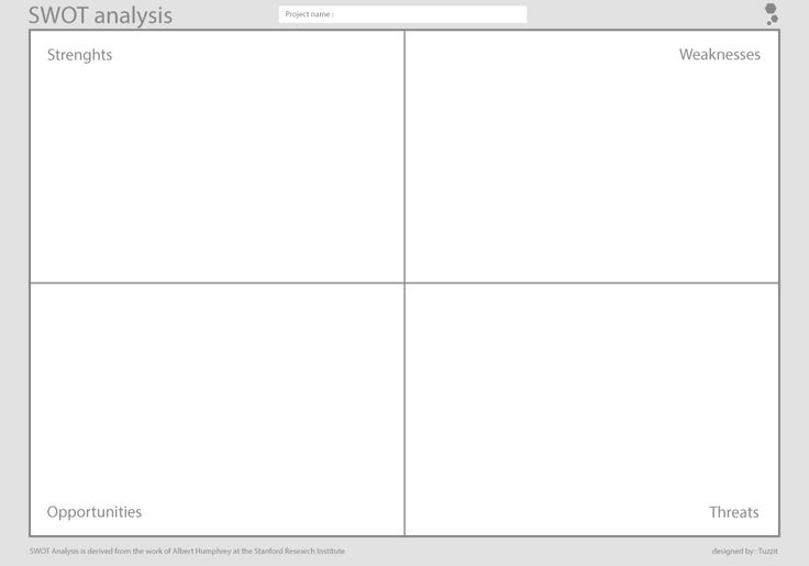 Swot Analysis Canvas Tool  Business Tips    Swot