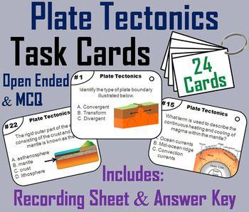 Tectonic Plates Essays