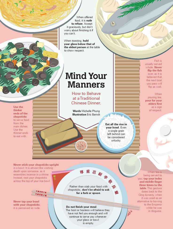 Mind Your Manners, by Eric Berndt on Behance
