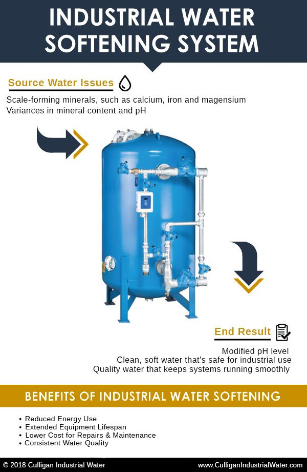 Industrial Water Softening System Water Softener Water Purifier Water Treatment System