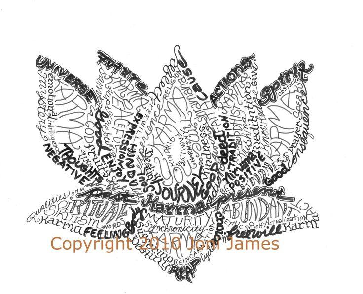 Spiritual lotus flower drawing word picture calligram