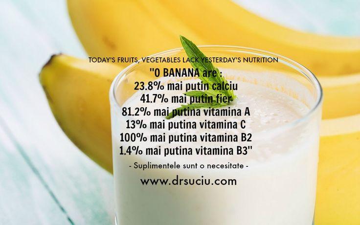 Photo O banana are din ce in ce mai putine elemente nutritive - drsuciu