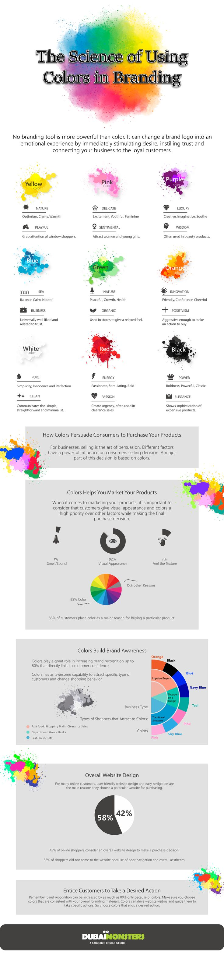 The Science of Using Colors in Branding #Infographic