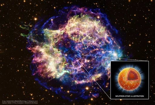 "Astronomy #PhotoOfTheDay: ""Cooling Neutron Star"" captured by Chandra X-Ray Observatory and the Space Telescope Science Institute. Surrounding the bright... - Hamamatsu Corporation - Google+"