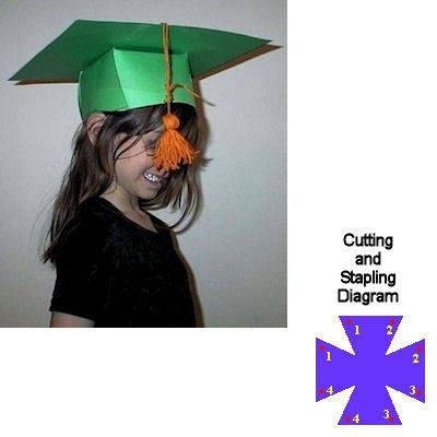 top graduation hat pinata