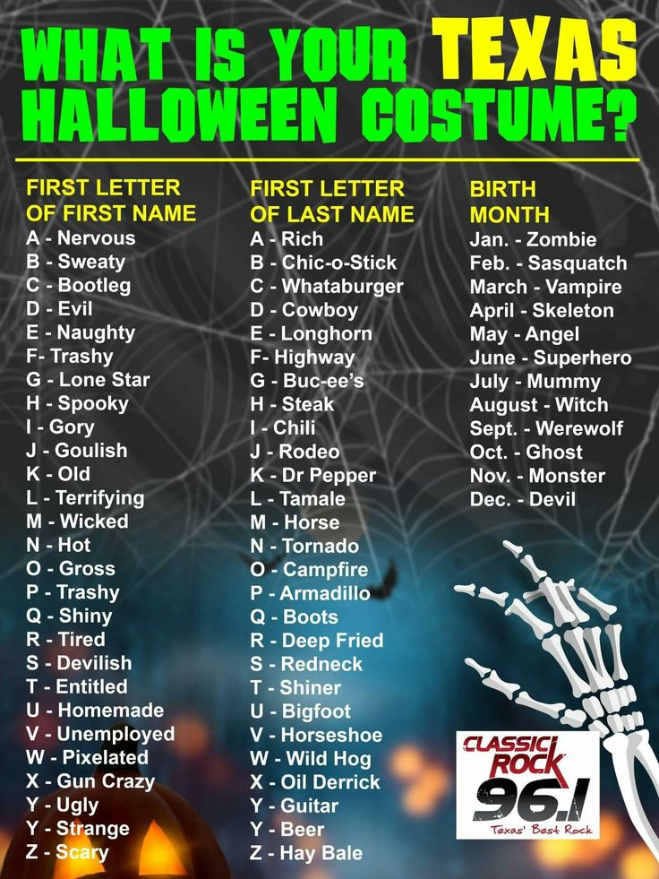Pin By Misty James On Fun Stuff First Names Star G Whataburger