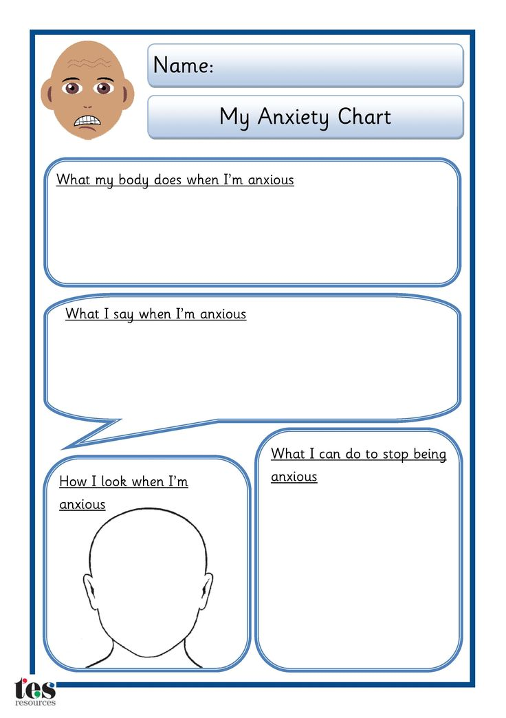 ... Anxiety Activities For Kids, Anger Management Worksheets, Feelings