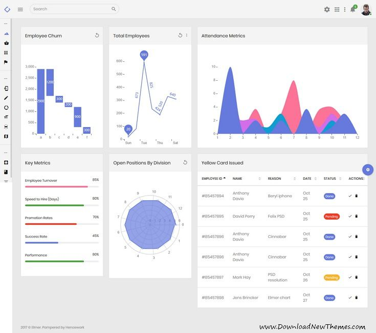 The 25+ best Dashboard template ideas on Pinterest Dashboard ui - hr dashboard template