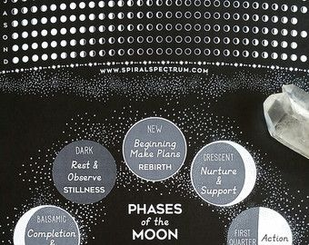 Lunar Moon Astrology 2017 Astrology by yestermorrowshop on Etsy