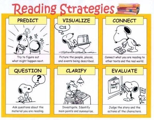 Strategie di lettura