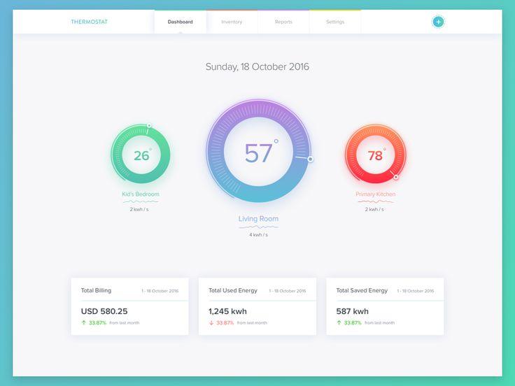 176 best Dashboard Design images on Pinterest Dashboard design - dashboard design inspiration
