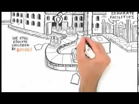 Paradigma del Sistema Educativo - YouTube