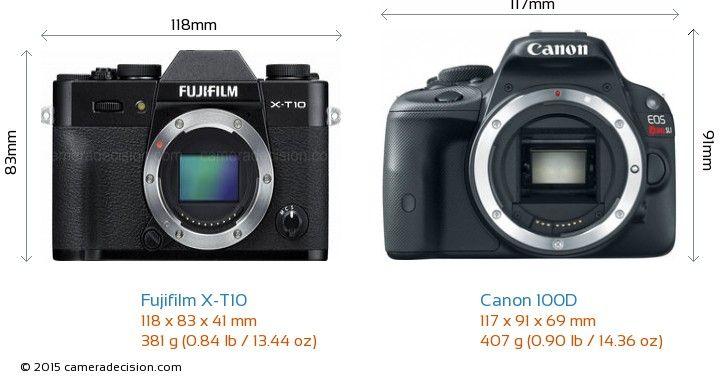 Fujifilm X-T10 vs Canon 100D Camera Size Comparison - Front View