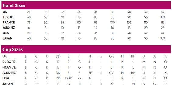 Eu Bra Size Chart In 2020 Bra Size Charts Chart Bra Size Calculator