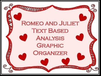 analytical response romeo and juliet Essays from bookrags provide great ideas for romeo and juliet essays and paper topics like essay view this student essay about romeo and juliet.